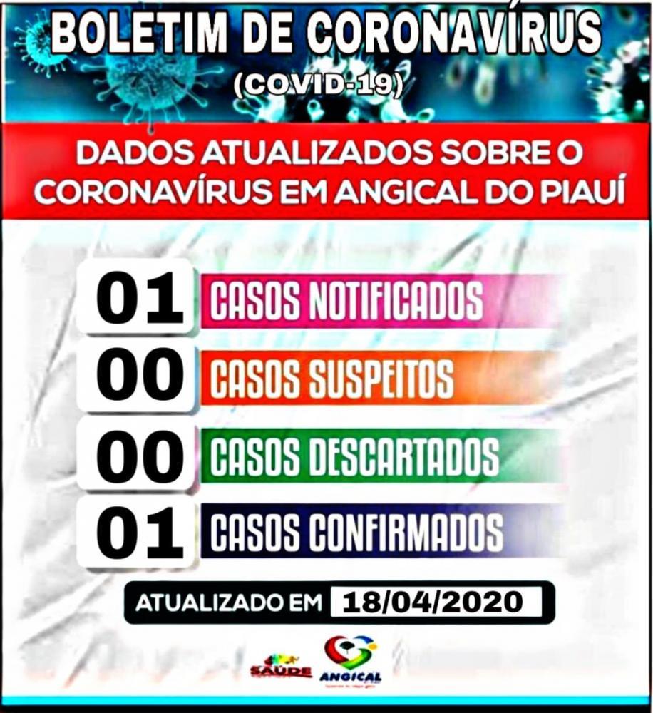 (Imagem: Divulgação) Secretaria Municipal de Saúde de Angical do Piauí